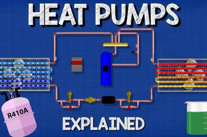 Hot water heat pumps